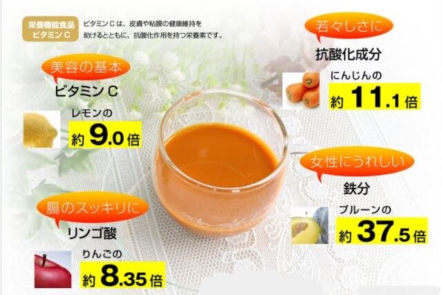 キュリラサジージュース・その他の栄養素