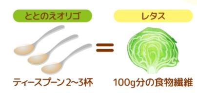 整オリゴ糖の食物繊維
